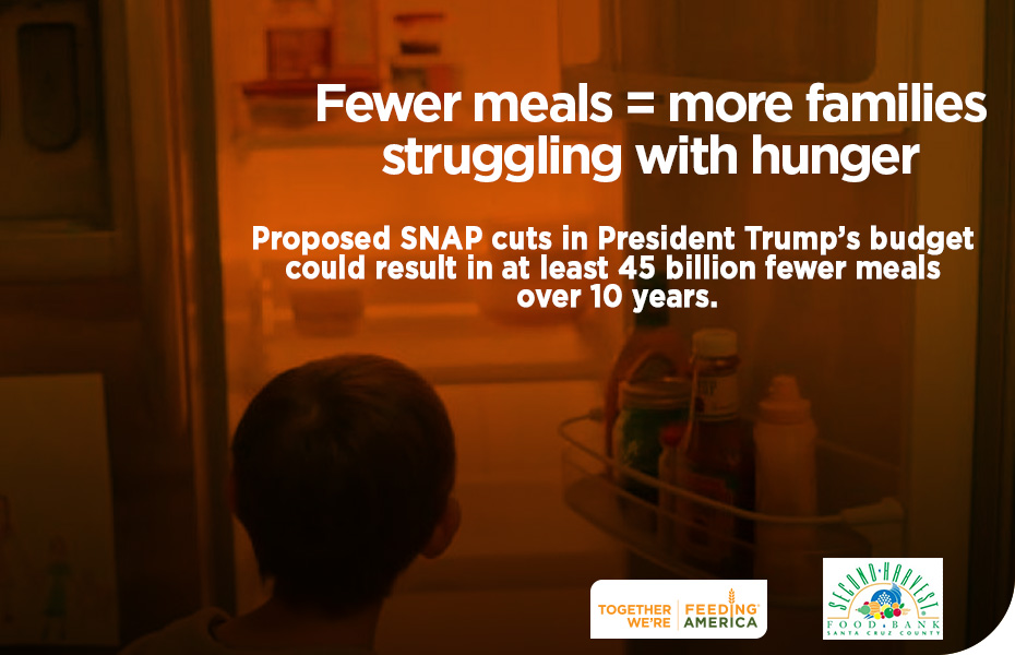 Oppose cuts to SNAP